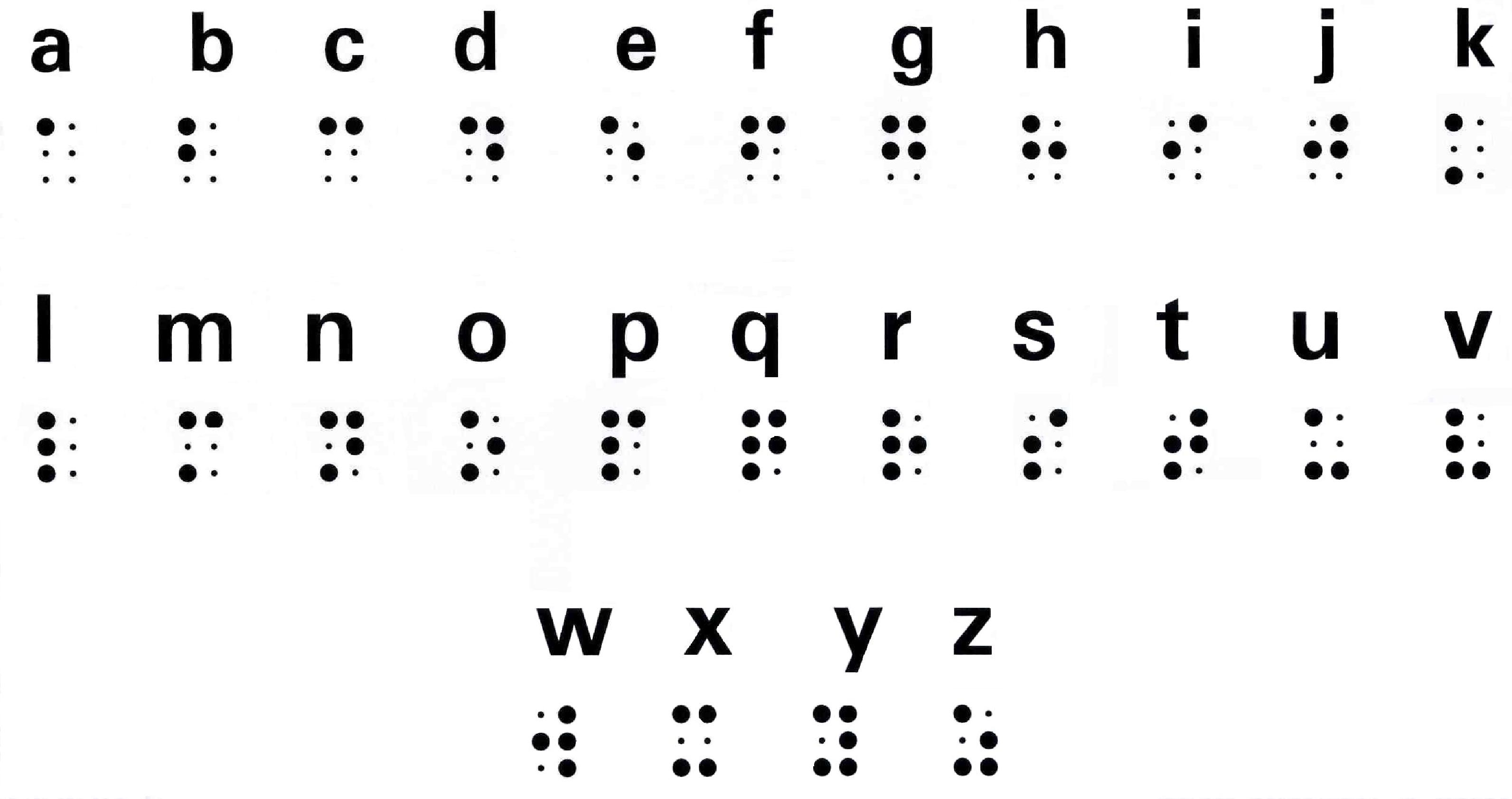 Abecedario Braille