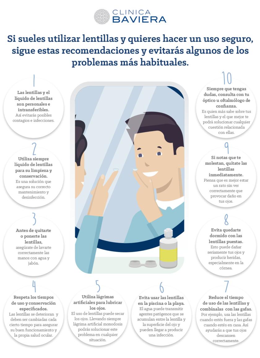 lentillas miopia y astigmatismo