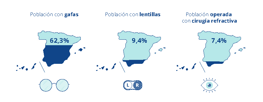Infografía cómo vemos los españoles