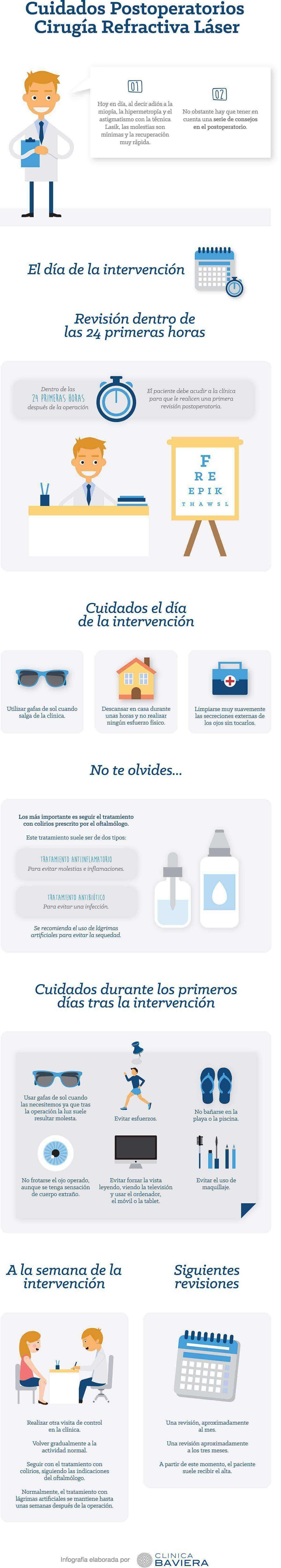 Recomendaciones postoperatorio cirugía refractiva láser