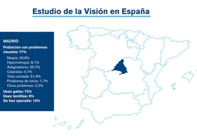 ELABORACIóN DE ESTUDIOS SOCIALES